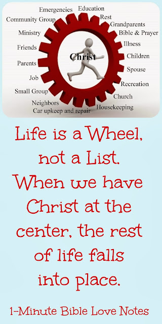 Christian Priorities are a wheel, not a list