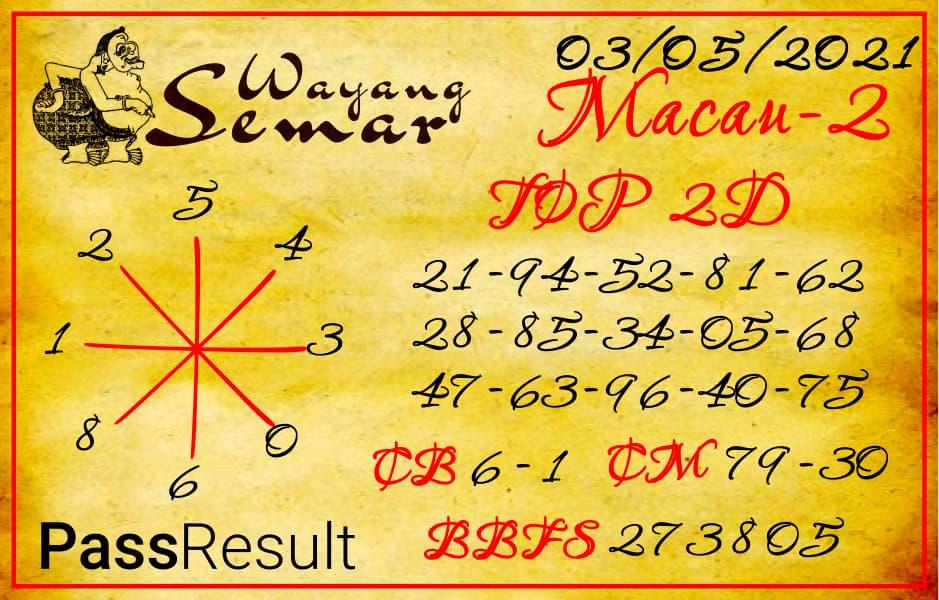 Wayang Semar - Rumus Togel Toto Macau P2