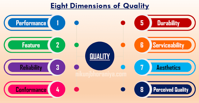 Eight Dimensions of Quality