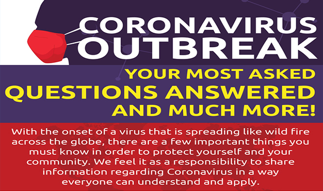 Novel Coronavirus: All You Need To Know About COVID-19