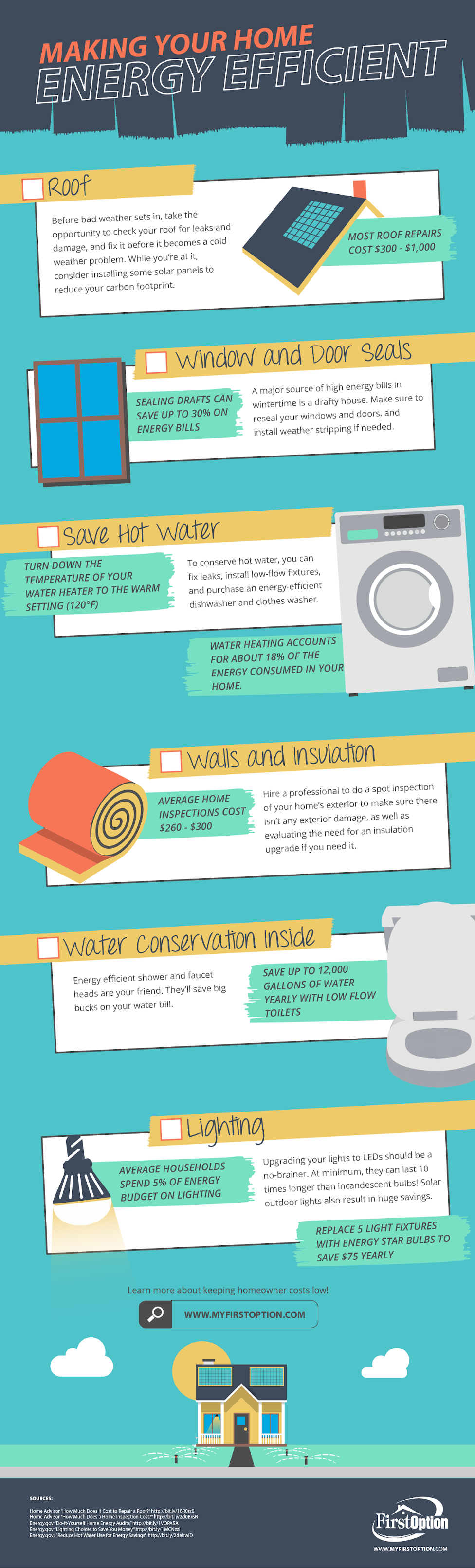 Making Your Home Energy Efficient #infographic #Energy Efficiency #Energy Savings Tips #Homeowner Tips