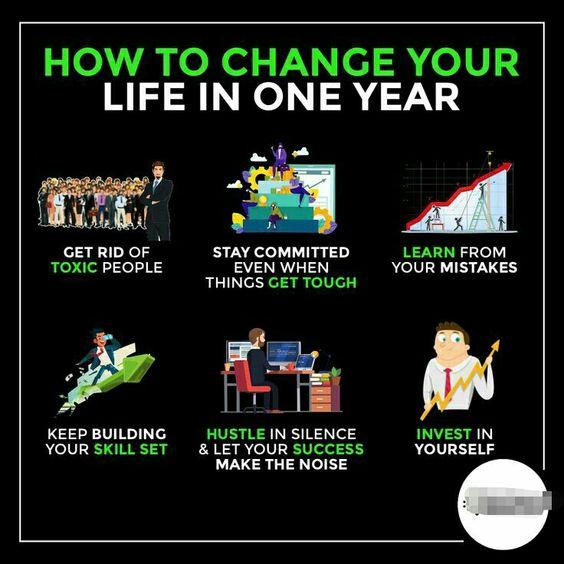 Πως να αλλάξεις την ζωή σου μέσα σε 1 χρόνο: Οι έξι κινήσεις που πρέπει να κάνεις