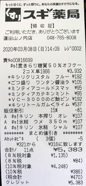 スギ薬局 蓮田山ノ内店 2020/3/8 のレシート