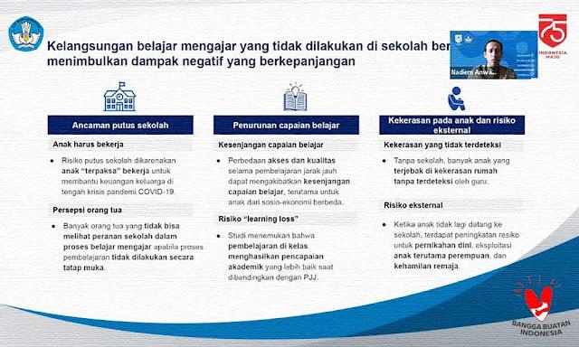 Penyesuaian SKB Empat Menteri tentang Panduan Pembelajaran di Masa Pandemi