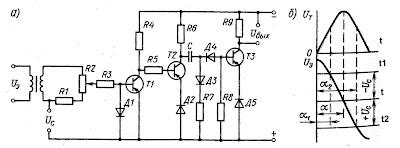 Принципиальная схема генератора импульсов и диаграмма напряжений