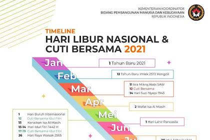 Catat ! Inilah Daftar Hari Libur Nasional dan Cuti Bersama 2021 Revisi Terbaru