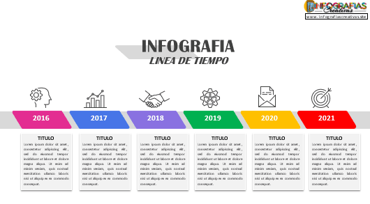 Modelo timeline 10
