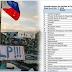 SHOCKING! : Billions Of Money From US And EU For Yolanda Aid.Where All The Yolanda Aid Go?