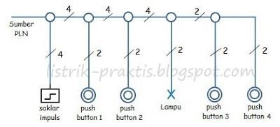Cara instalasi listrik saklar impuls listrik praktis diagram lokasi saklar impuls push button ccuart Images