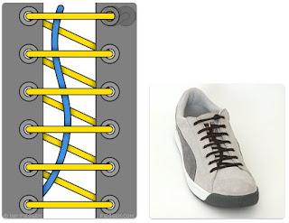 Model Tali Sepatu One Handed Lacing