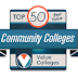 AC ranked among the Top 50 Best Value Community Colleges for 2018