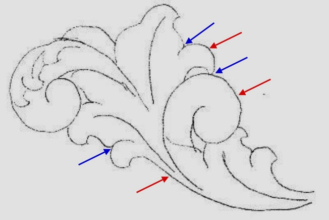 Kick'n S Custom Leather Tips: More about Carving Leather