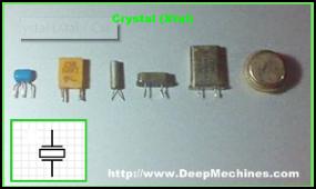 Bentuk Komponen Kristal