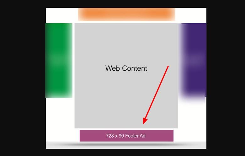 Memasang Fixed Banner Ads Responsive Dengan Tombol Close