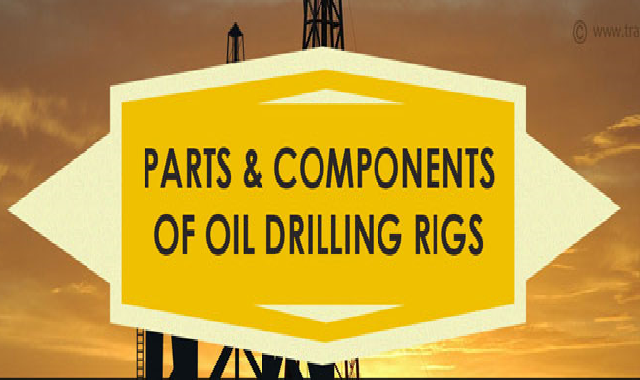 Parts And Components Of Oil Drilling Rigs #infographic