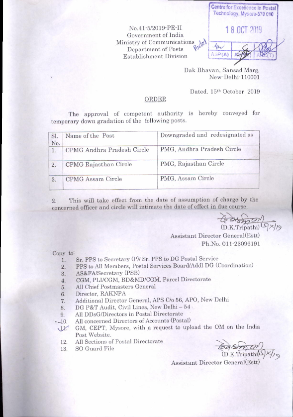 Temporary Down gradation of the Posts in DOP