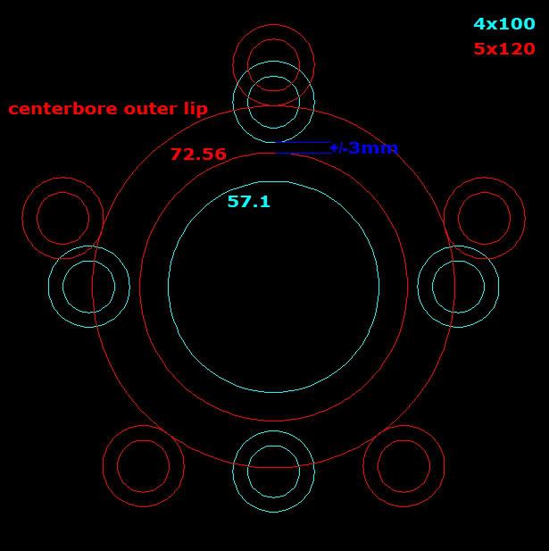 The320i Blogspot Com 4x100 Redrill Bolt Pattern 5x120