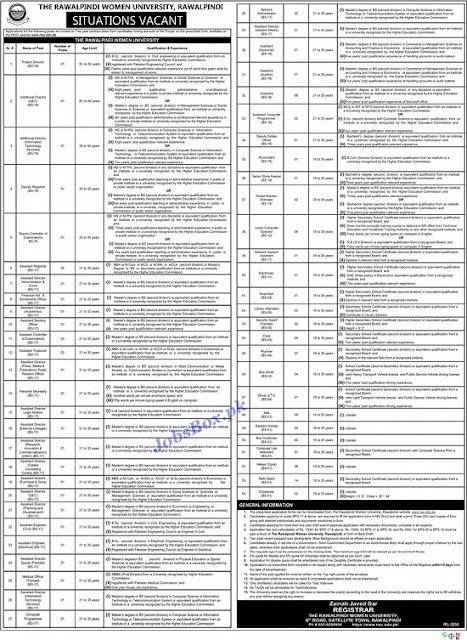 rawalpindi-women-university-rwu-jobs-2021