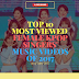 Top 10 most viewed female kpop singers' music videos of 2017 (as of June 2017)