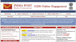 Indian  Postal Circle Recruitment 2020 Apply Online for 4368 GDS Posts