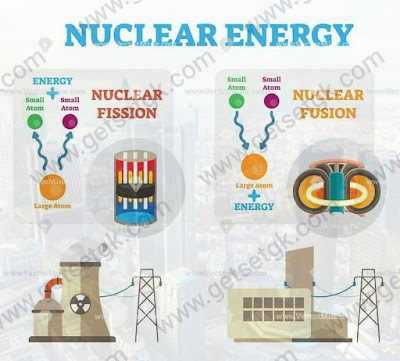 Rrb-ntpc-general-science-question-bank