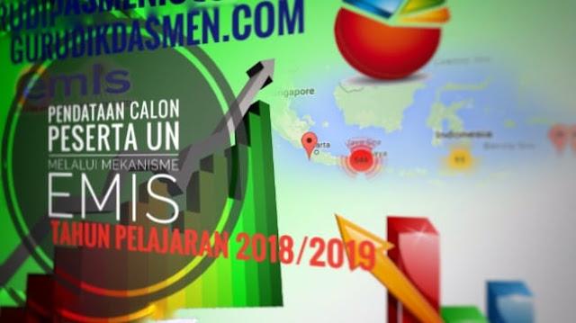 Mekanisme pendataan calon peserta UN melalui EMIS bagi Madrasah/Ponpes Salafiyah.