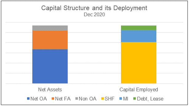 KFima Sources and Uses of Funds