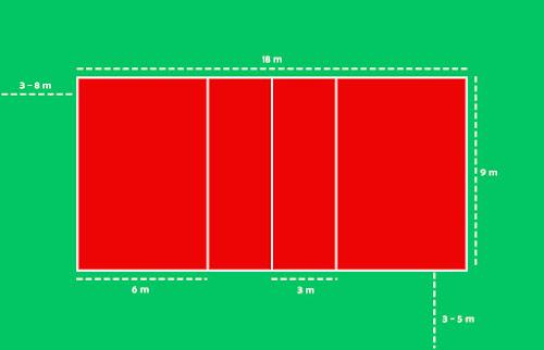 Ukuran Dan Gambar Lapangan Bola Voli Nasional Internasional Tutorian21 Com