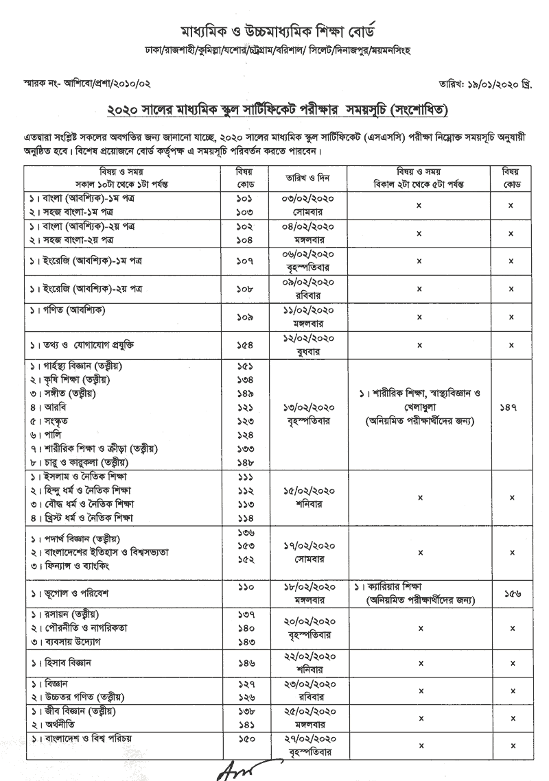 SSC Routine 2020 Changed Part1