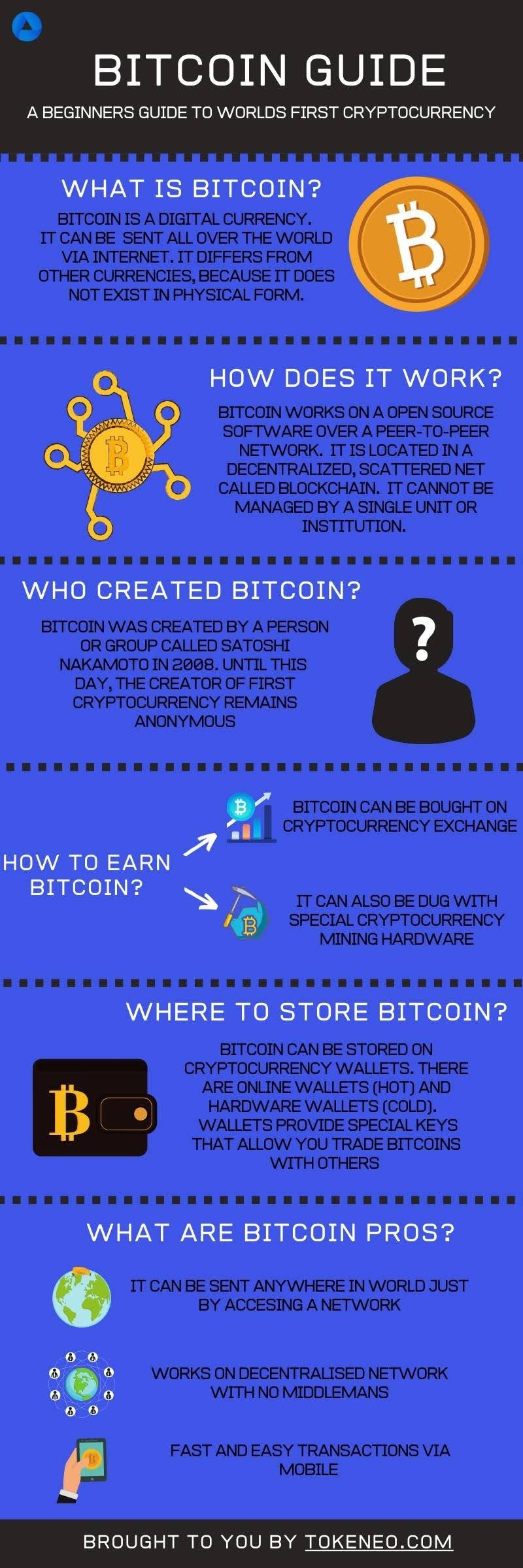 What's a Bitcoin? Basic Information #infographic