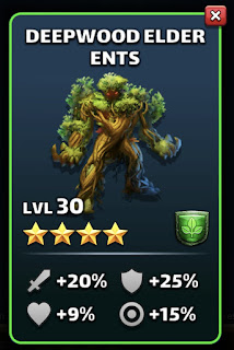 Green Critical Damage Troop