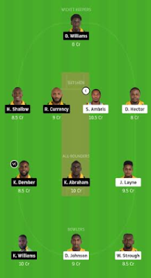 BGR vs SPB Dream11 team prediction | VPL 2020