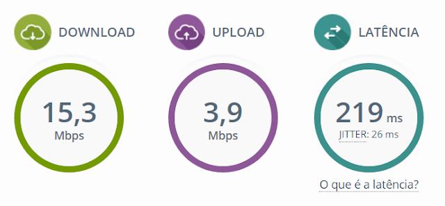 ANACOM melhora teste de ligação à Internet com NET.mede