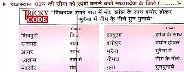 gk trick hindi