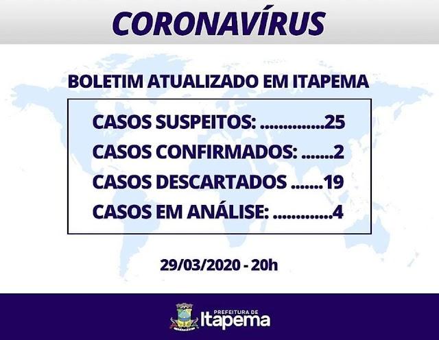 Segundo caso de coronavirus em Itapema