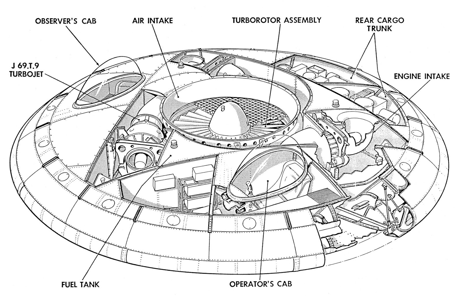 Clasp Garage Avro Canada Vz 9av
