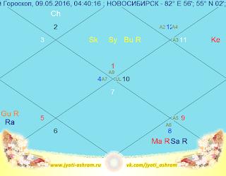 9 мая 2016, Акшайа-тритья, Новосибирск
