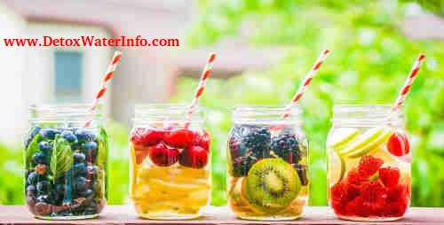 Detox water recipe for weight loss