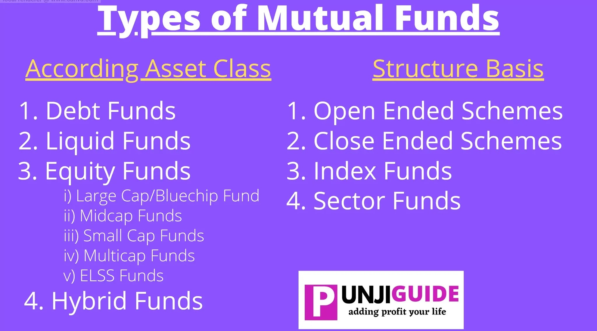 Types of mutual funds chart, mutual fund schemes type, best type of mutual fund to invest in now