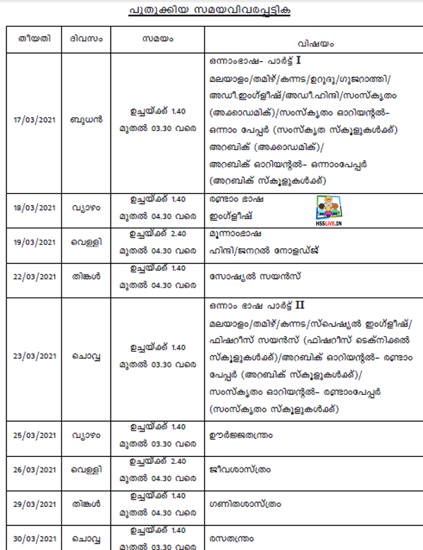 sslc march 2021 exam time table