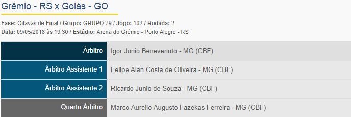 Igor Junio Benevenuto - MG apita Grêmio x Goiás jogo de volta das Oitavas de Final da Copa do Brasil