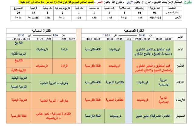 التوقيت الأسبوعي للسنة الخامسة ابتدائي 2020-2021