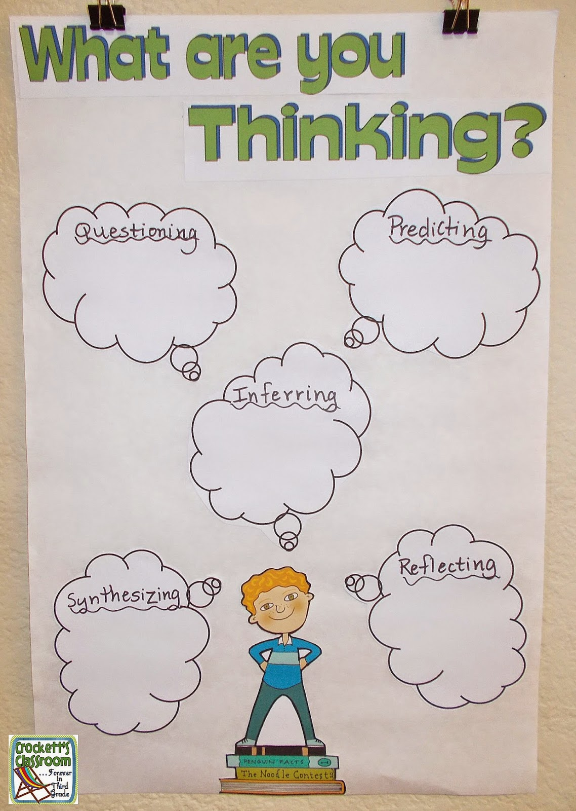 Students use sticky notes to add their thoughts to this anchor chart.