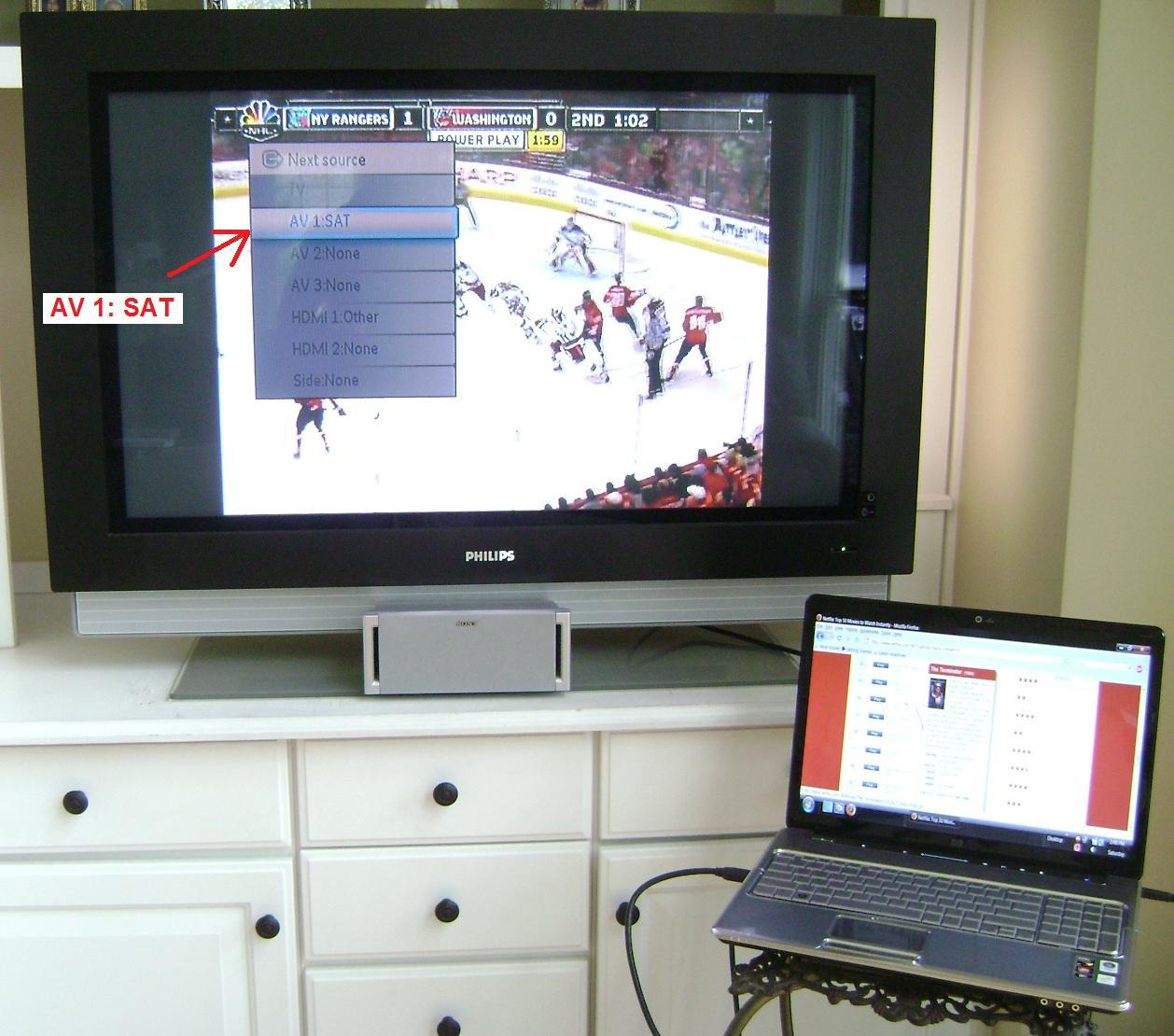 Laptop An Tv