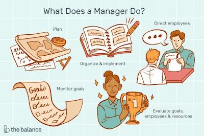 pekerjaan manager