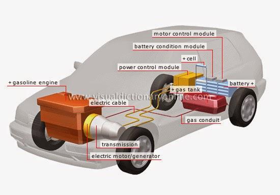 Ebay Motors Manuals & Literature Objective Prospekt Brochure Peugeot 204 Limousine Break 1976 Making Things Convenient For The People