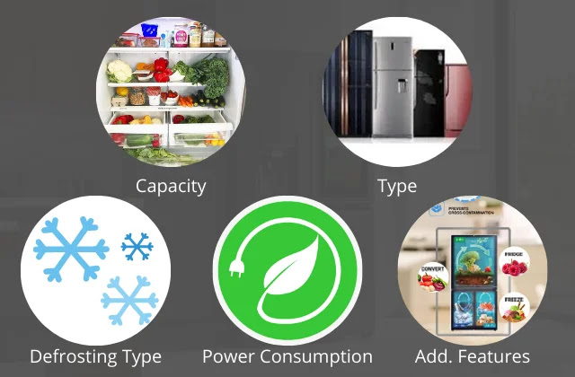 Buying Guide - Best Refrigerator in India