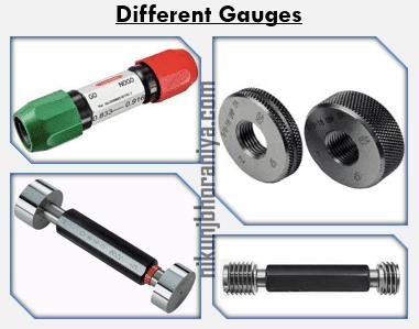 Examples of Gauge