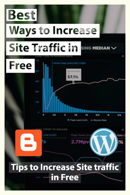 How to drive website traffic | How to increase traffic in blog