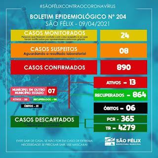 Imagem do Boletim Epidemiológico da covid-19 do dia 09 em São Félix Bahia